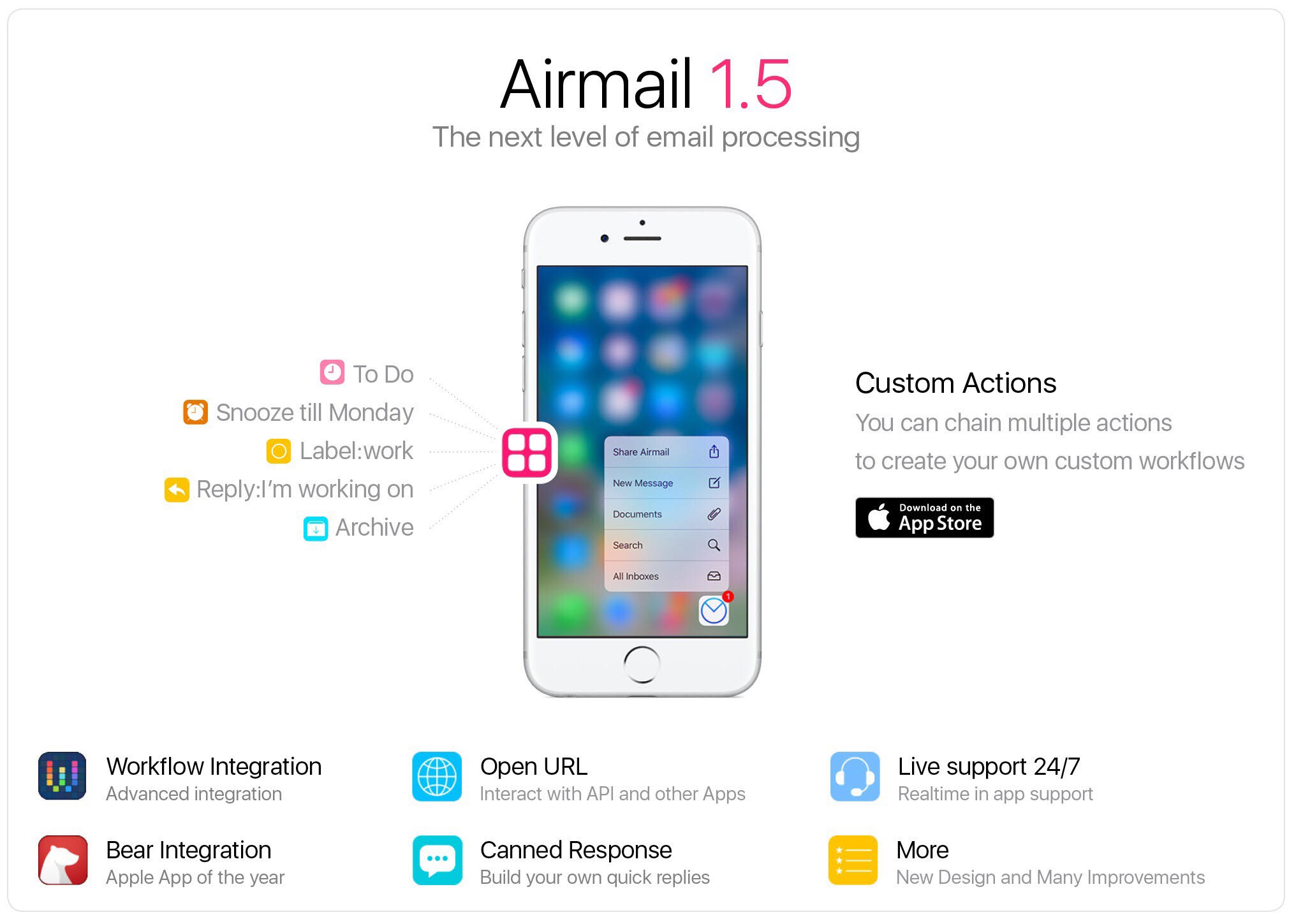 Airmail 1.5 for iOS Offers New Custom Actions, Workflow Integration, Much More