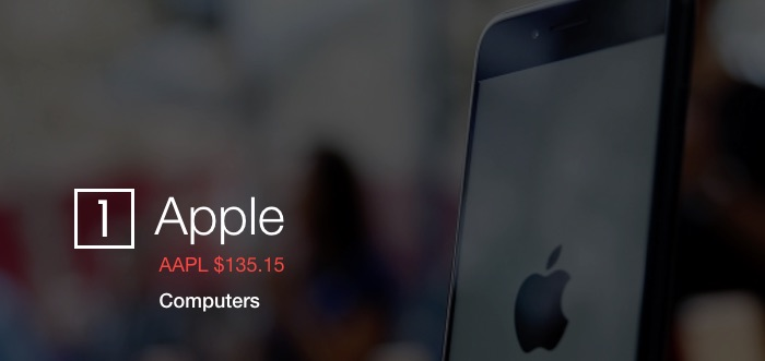 Apple Tops Fortune's 'World's Most Admired Companies' List for Tenth Straight Year
