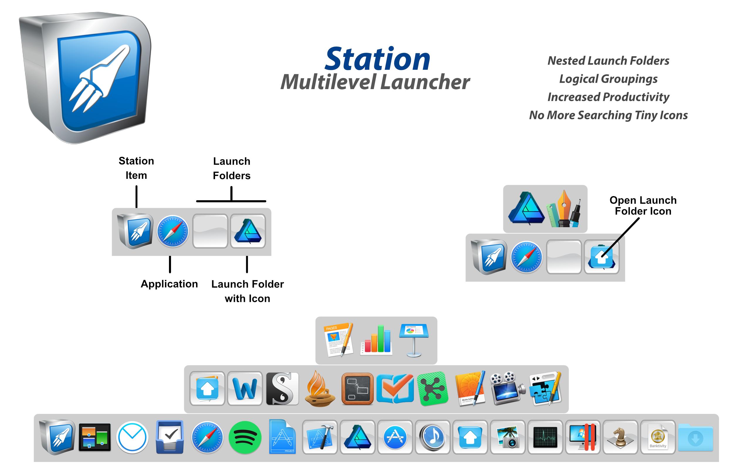 True North Software Debuts Station 1.5 - Multilevel Dock for macOS