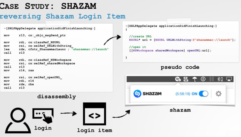 Security Researcher Demonstrates How Remote macOS Exploit Tricks Safari Users Via Custom URL Schemes