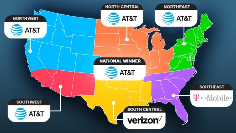 AT&T Grabs Top Spot in PCMag's 2019 U.S. Mobile Carrier Showdown