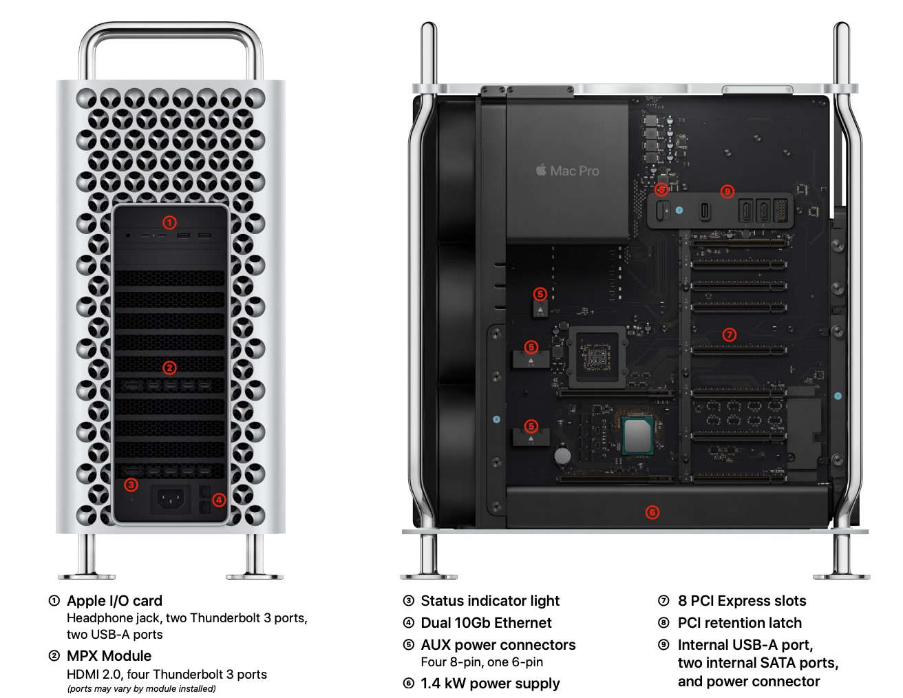 Apple Shares Detailed 'Technical Overview' White Papers of Pro Display XDR and Mac Pro